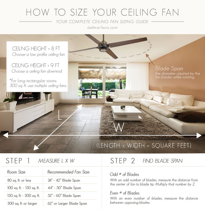 Ceiling fan selection mounting guide for Ceiling fan size for room