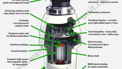 Waste force cutaway features